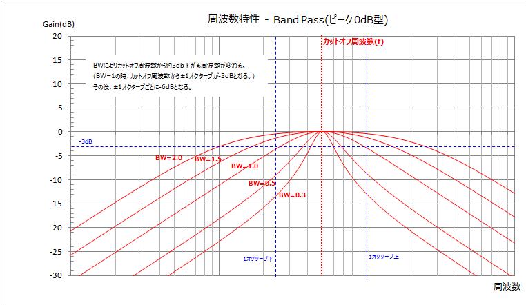 20150921_BandPass1