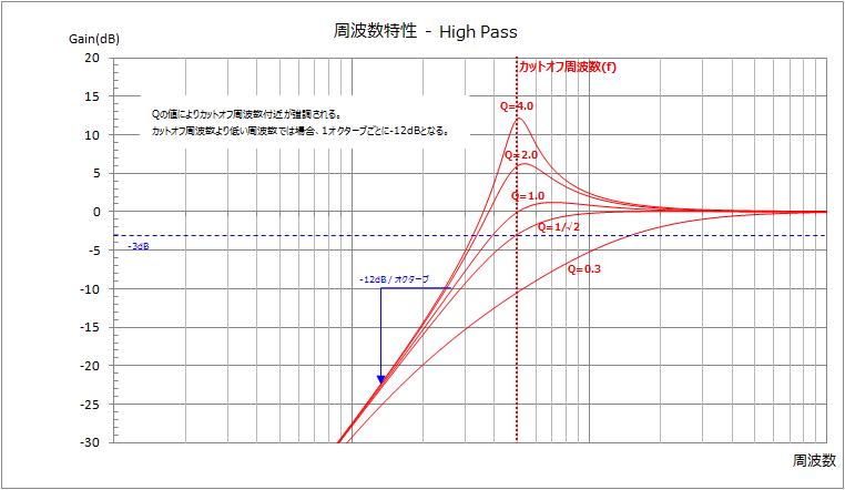 20150921_HighPass1