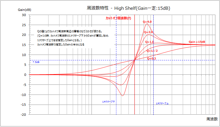 20150921_HighShelf1