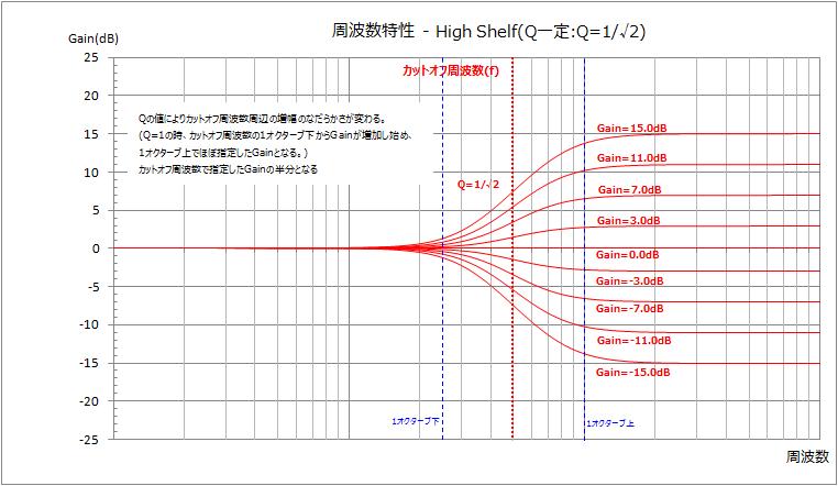 20150921_HighShelf2