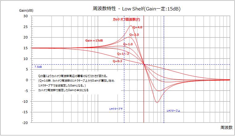 20150921_LowShelf1