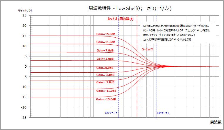 20150921_LowShelf2